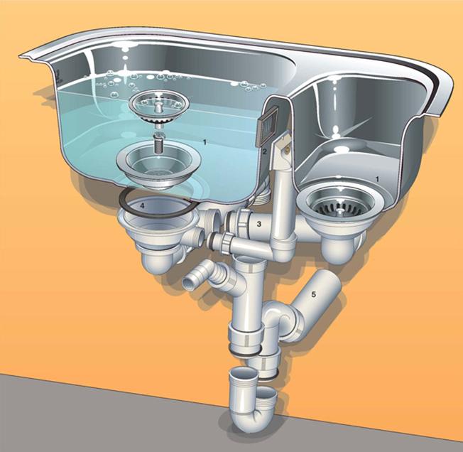 Как установить сифон на раковину в ванной?