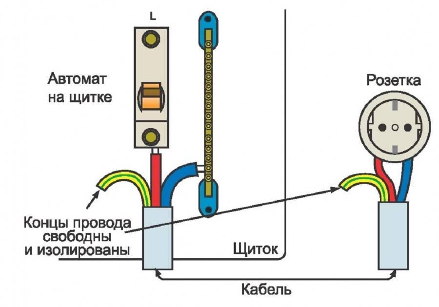 Простые способы, как проверить контур заземления в розетке