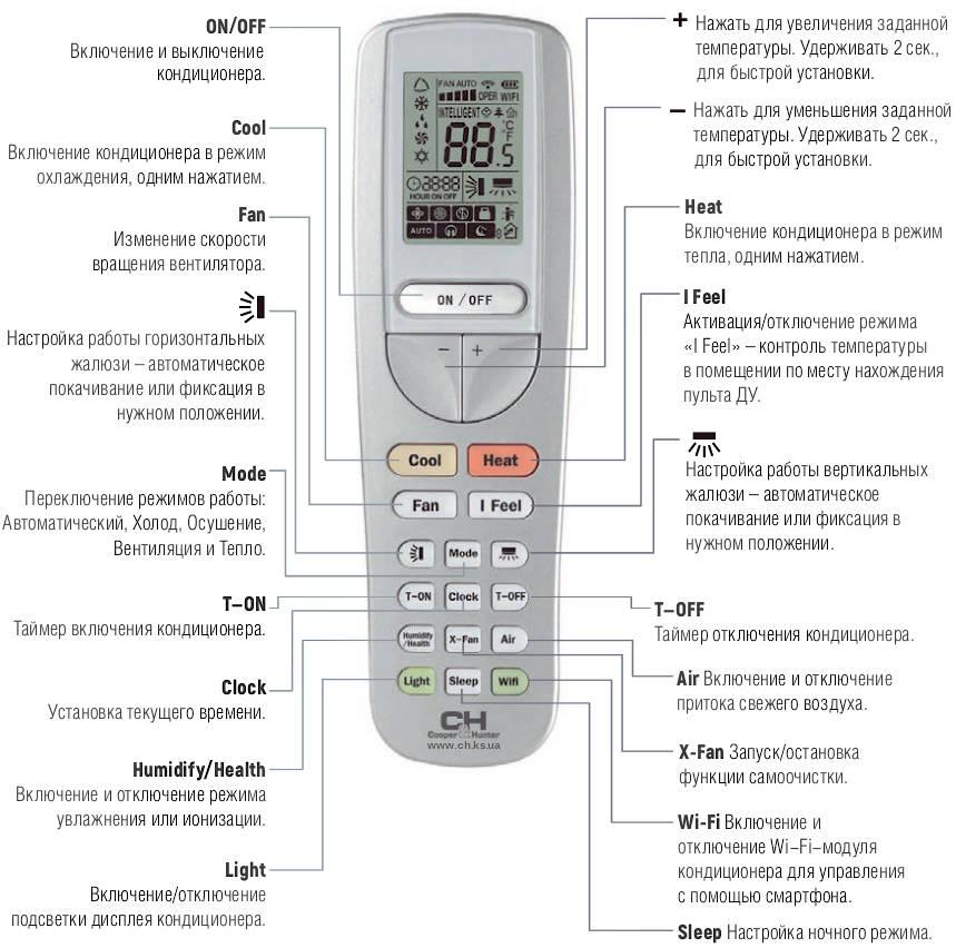 Допустимая температура для включения кондиционера на обогрев