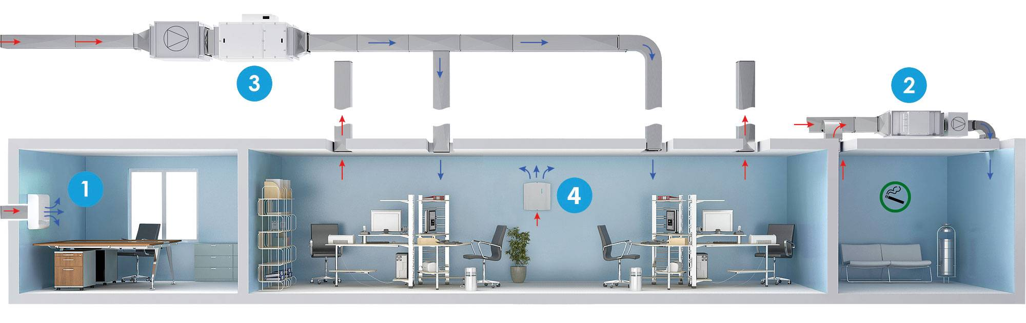 Вентиляция помещений: особенности, требования, конструкции, инструкция по расчёту