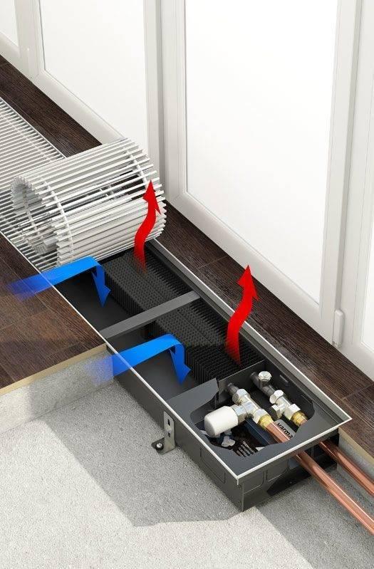 Виды и типы конвекторов отопления