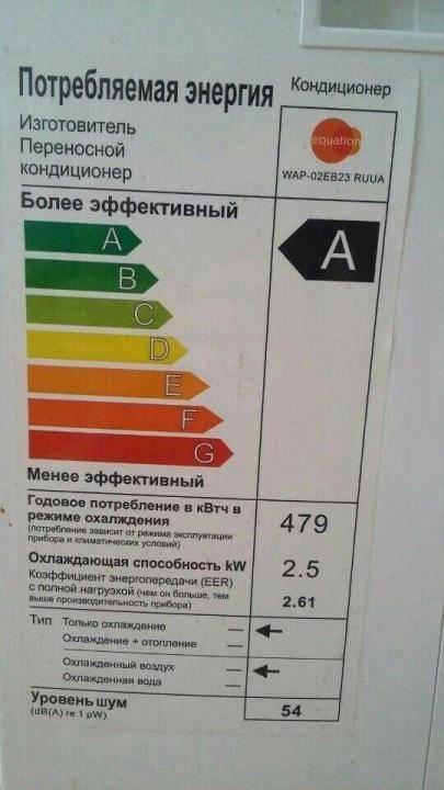 Мощность сплит-системы: сколько потребляет мощности сплит-система в зависимости от площади помещения в режиме охлаждения? как ее рассчитать?