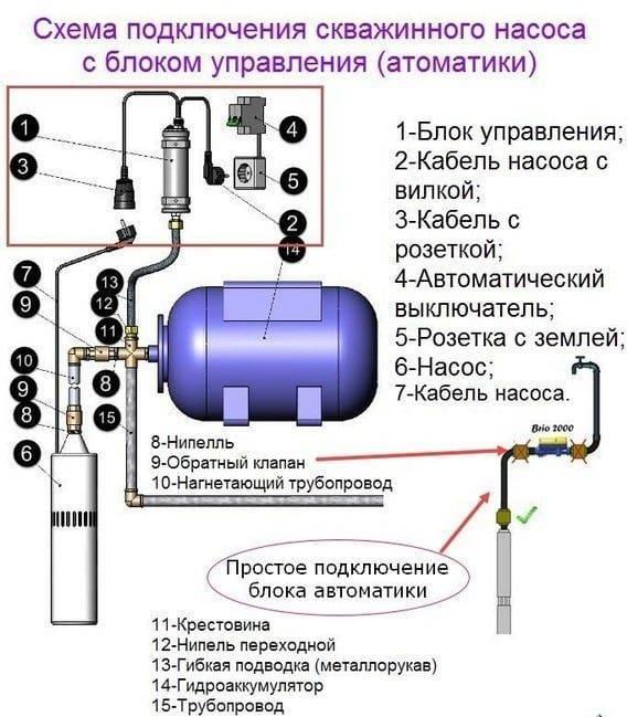 Что лучше - насосная станция без гидроаккумулятора или с ним. жми!