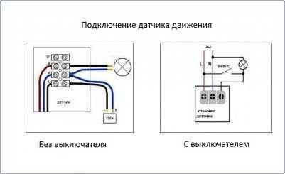 Подключение датчика движения для освещения с выключателем: схема и пошаговая инструкция