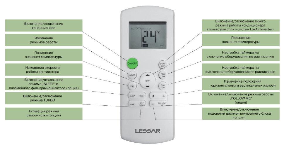 Как включить кондиционер на обогрев: температурные возможности, функции системы, инструкция по установке температуры