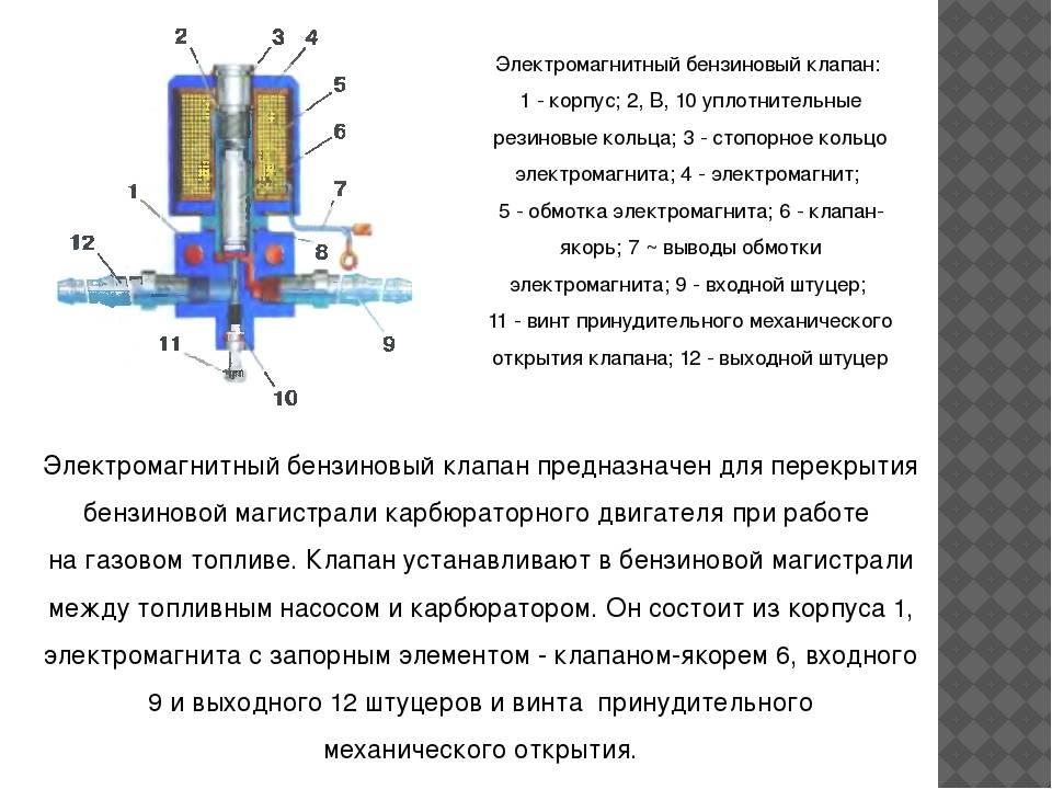 Устройство и принцип работы электромагнитного клапана | auto-gl.ru