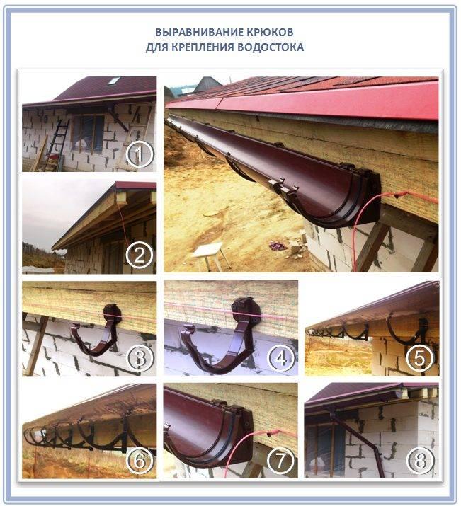 Установка водосточной системы на крыше
