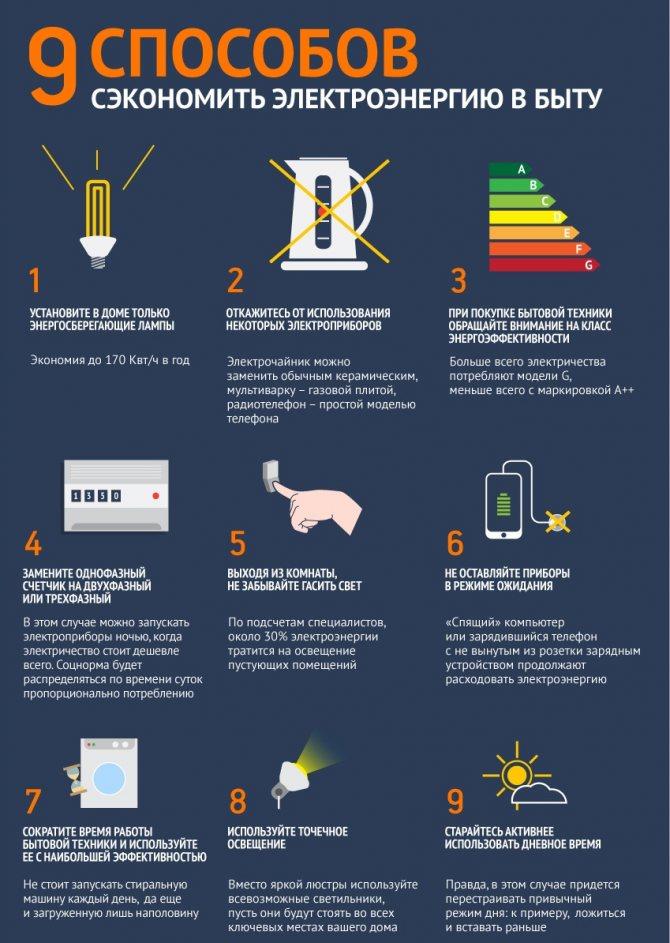 Как сэкономить на отоплении частного дома