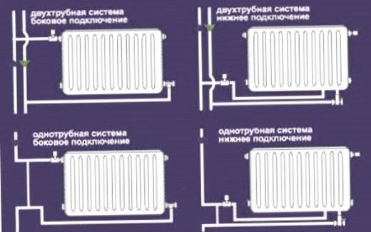 Монтаж отопления из полипропиленовых труб: схемы
