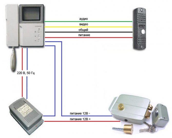 Подключение электрозамка к видеодомофону: разбираем по пунктам