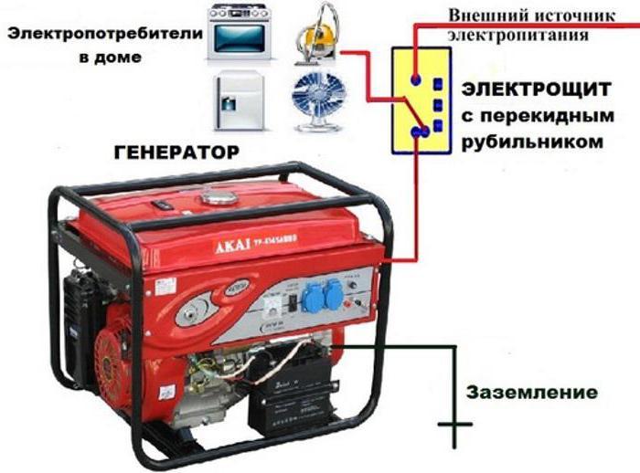 Критерии выбора газового котла для дома