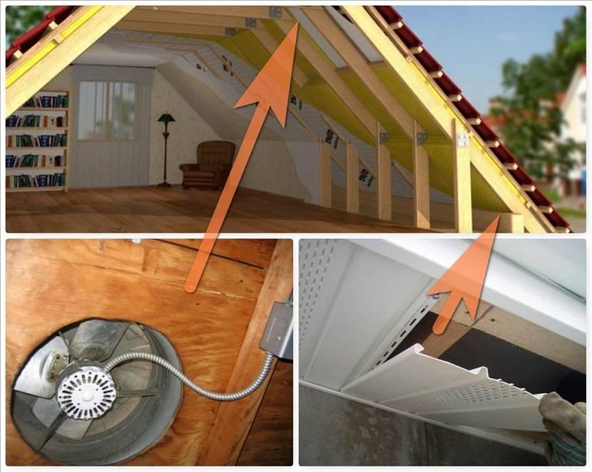Особенности организации вентиляции подкровельного пространства: основные методы и устройства