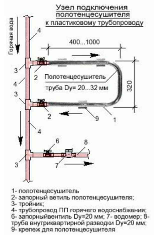 Что делать, если течет полотенцесушитель в месте соединения: пошаговая инструкция