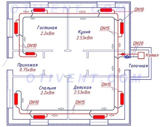 Коллекторная (лучевая) система отопления   грейпей