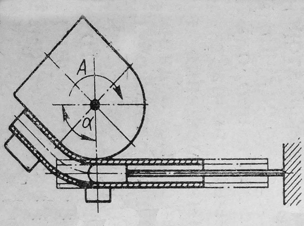 Способы и технологии гибки труб