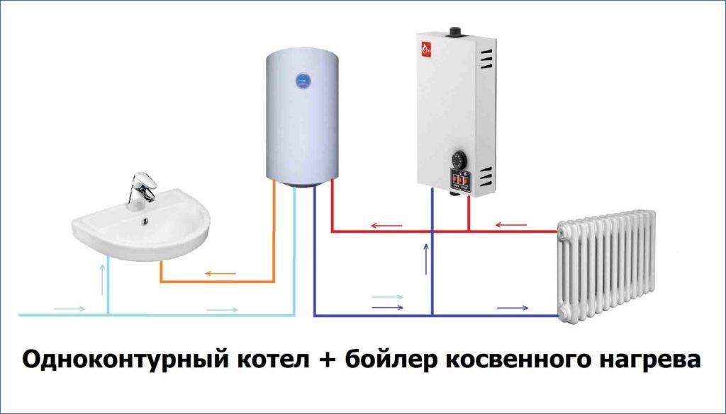 Чем отличается одноконтурный газовый котел от двухконтурного