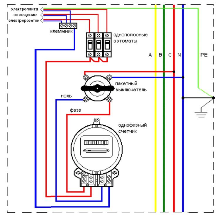 Подключение однофазного счетчика электроэнергии своими руками - жми!