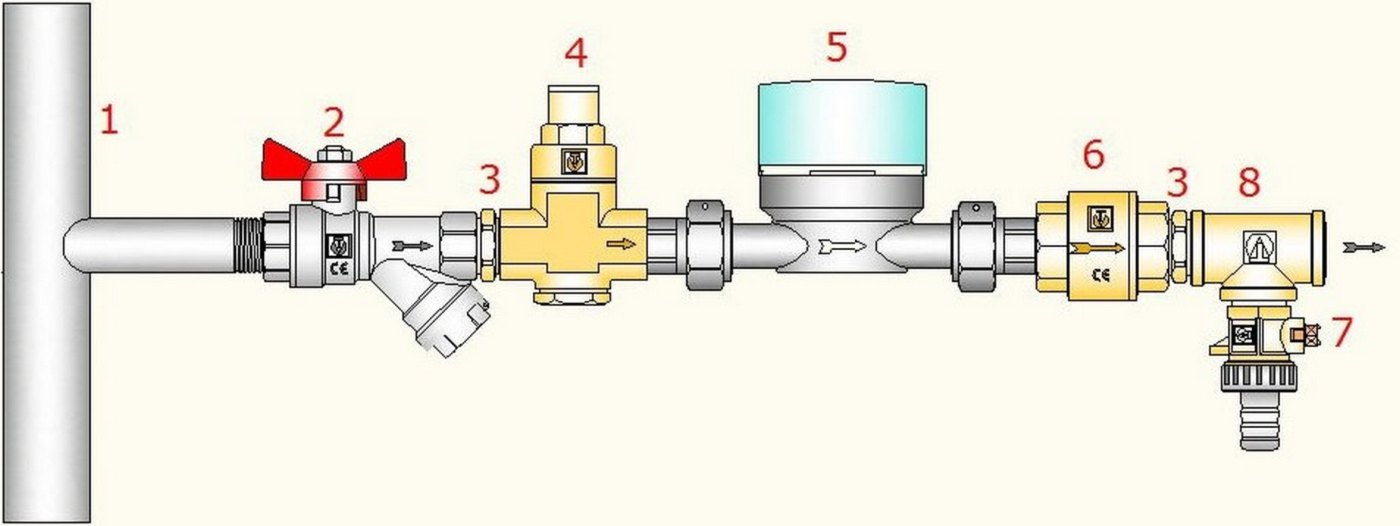 Регулятор давления воды в системе водоснабжения, регулировка