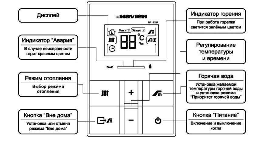 Как исправить ошибку 12 газового котла навьен (navien) - fixbroken.ru
