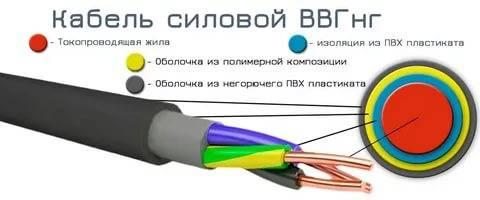 Использование провода ввг и его технические характеристики