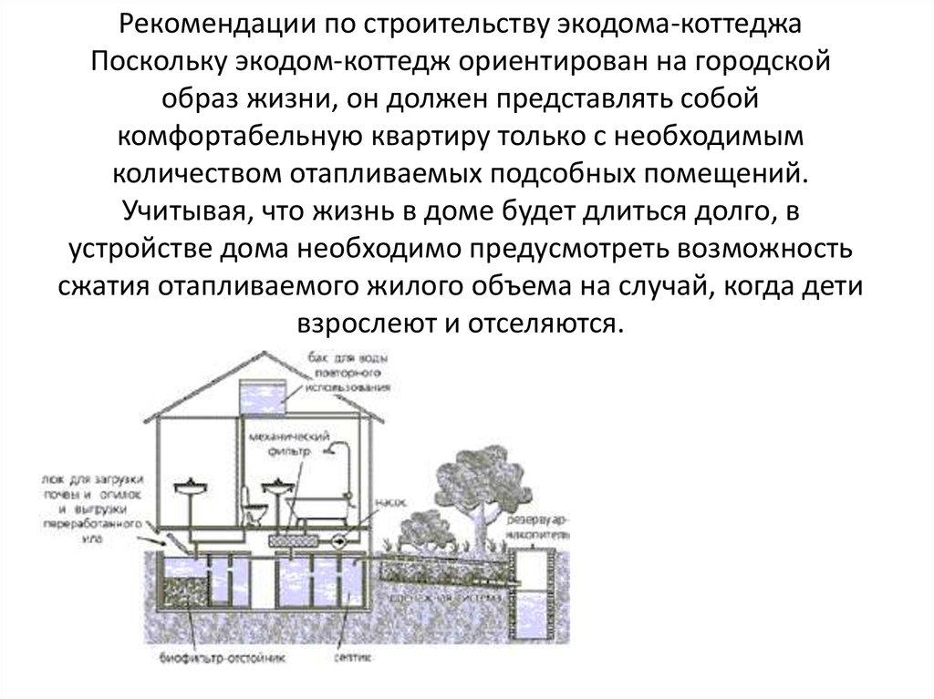 Строительство эко дома своими руками: виды и схемы экодомов