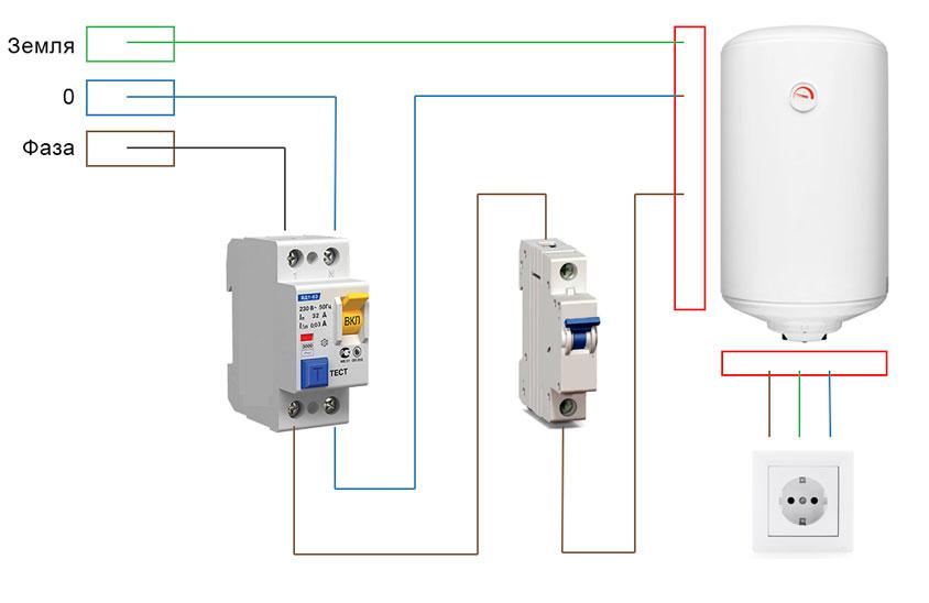 Узо для водонагревателя: как проверить, почему срабатывает, выбивает сетевой шнур при включении, варианты для бойлера
