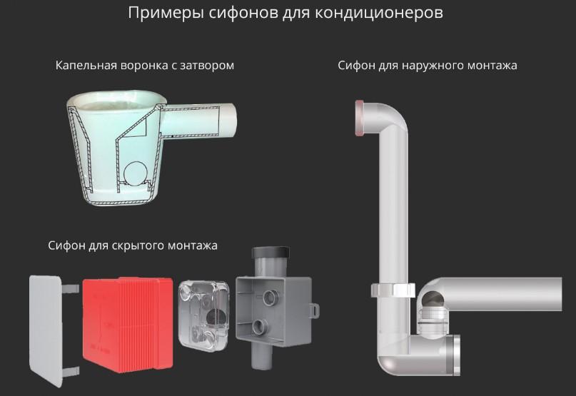 Дренажная система кондиционера: понятие, установка