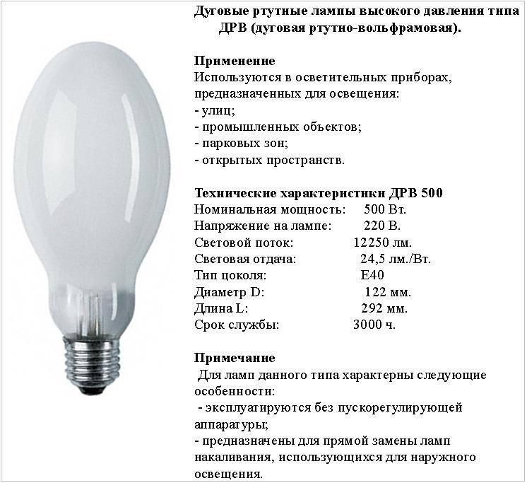 Есть ли ртуть в энергосберегающих лампах, и что они содержат (состав)