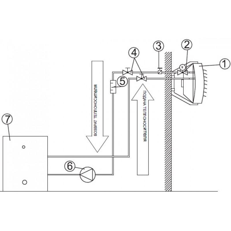 Обзор польских водяных тепловентиляторов Вулкано