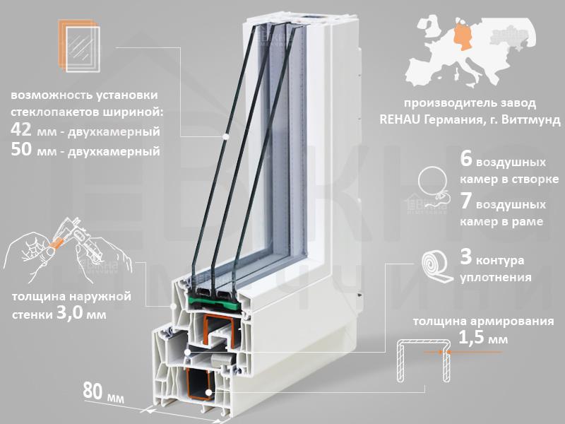 Рейтинг лучших пластиковых окон – топ 3 профилей компаний-производителей пвх конструкций | окно у дома