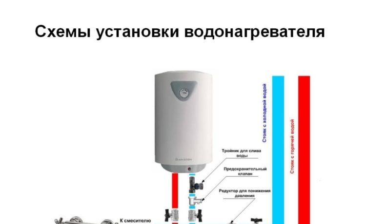 Как пользоваться накопительным и проточным водонагревателями — правила эксплуатации