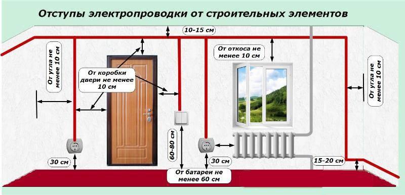 Расстояние от водопровода до газопровода низкого давления: по горизонтали и по вертикали, для среднего и высокого напора в трубе по нормам снип (сп)