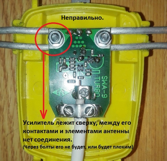 Инструкция по выбору антенны для цифрового телевидения