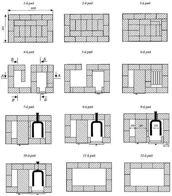 Порядовка печи 3 на 3 кирпича, как построить отопительную кирпичную печку 3х3 своими руками?