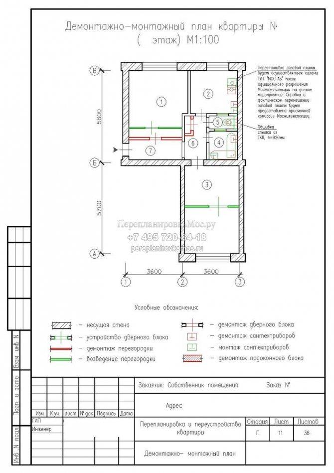 Перенос газовой плиты в другую комнату в квартире и частном доме