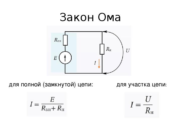 Закон ома для участка цепи: формулировка и формула, применение