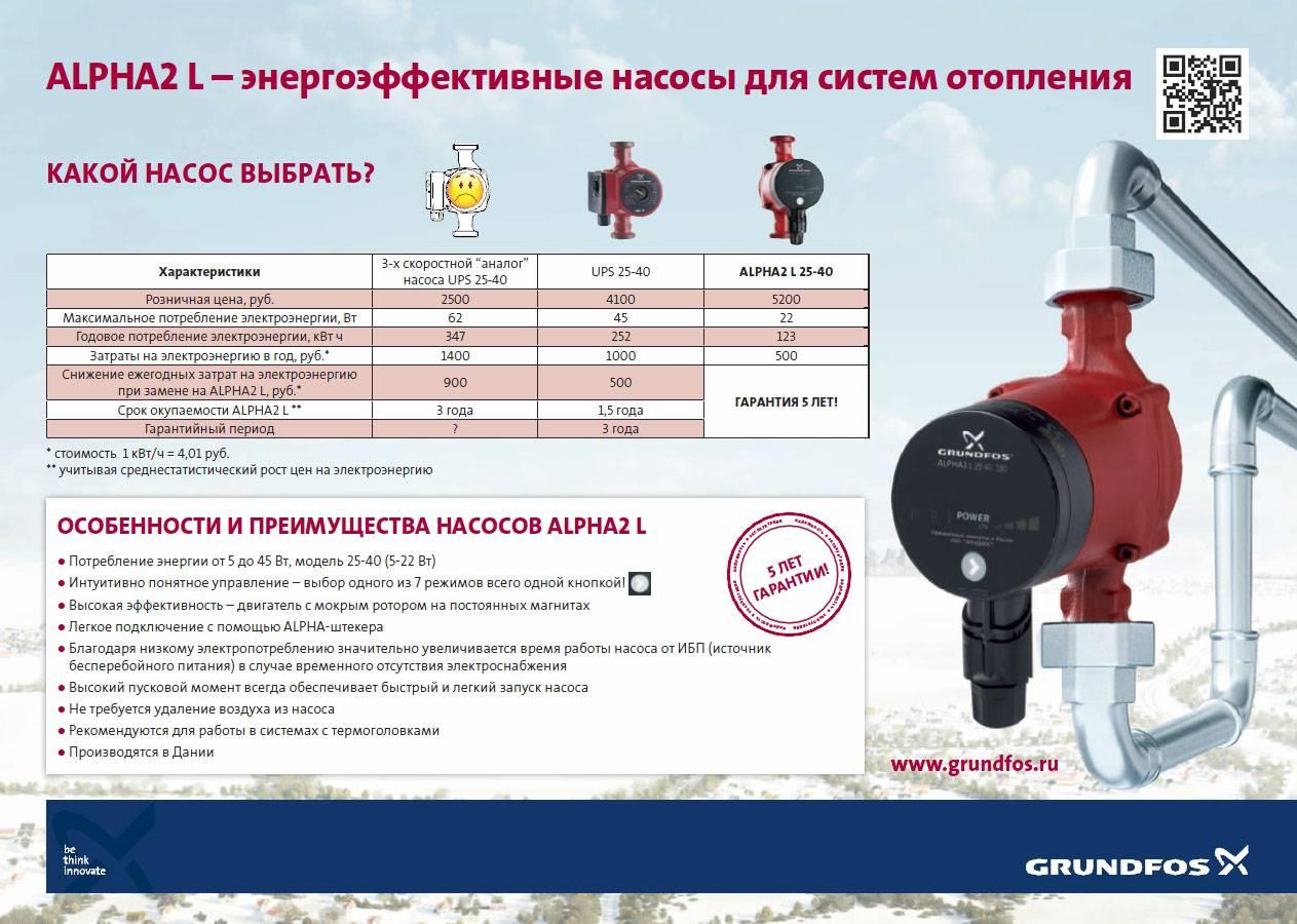 Как выбрать циркуляционный насос для отопления: расчеты и характеристики