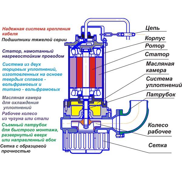 Насос ручеек: технические характеристики, использование | гидро гуру