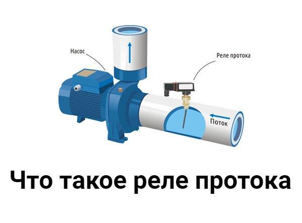 Датчик потока воды для насоса и реле: цена импульсного, принцип работы и схема