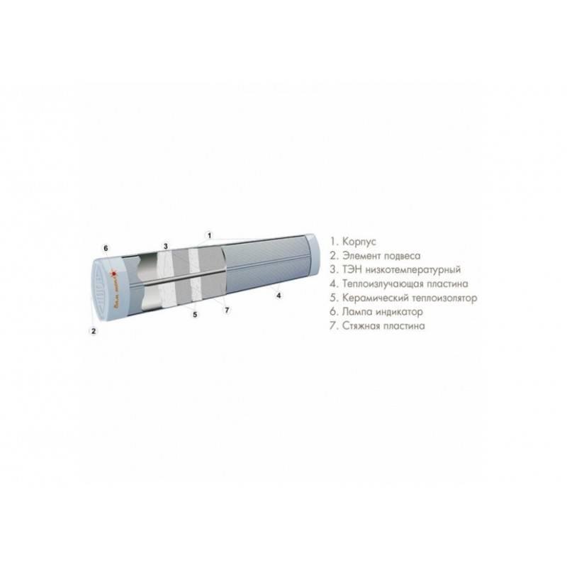 Обзор инфракрасных обогревателей пион: цены, отзывы, характеристики