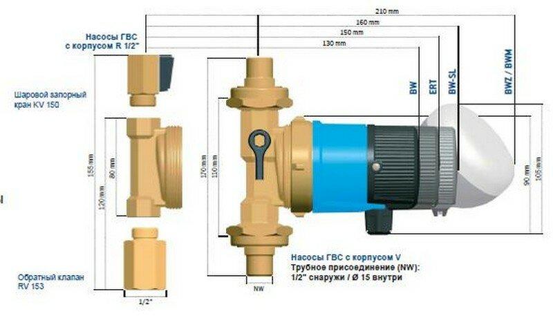 Циркуляционный насос для гвс: вариант для рециркуляции горячей воды с температурой 100 градусов, рециркуляционный продукт для водоснабжения