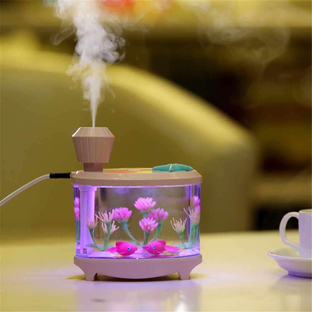 Ионизатор воздуха: принцип работы, предназначение ионизации, особенности выбора