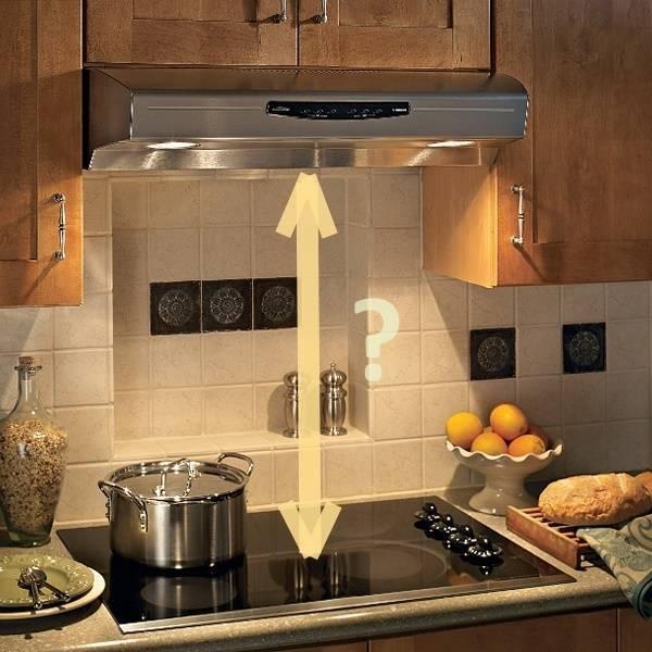 Куда поставить микроволновку в маленькой кухне: варианты размещения, фото