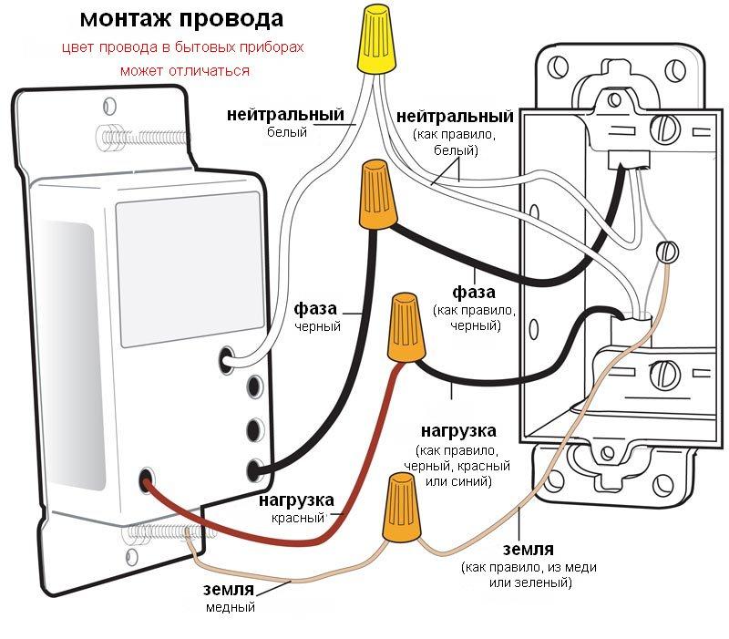 Как установить и подключить выключатель света: подробный инструктаж