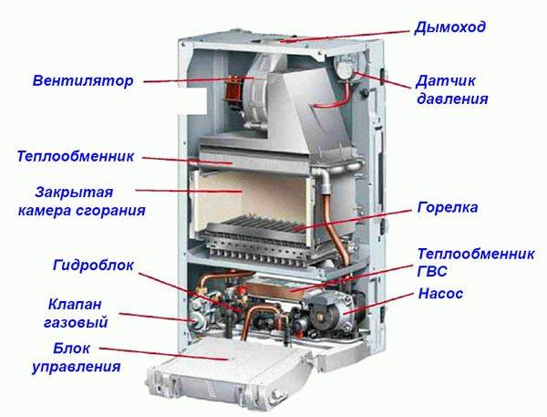 Какой двигатель лучше: атмосферный или турбированный, сравнение показателей   авточас
