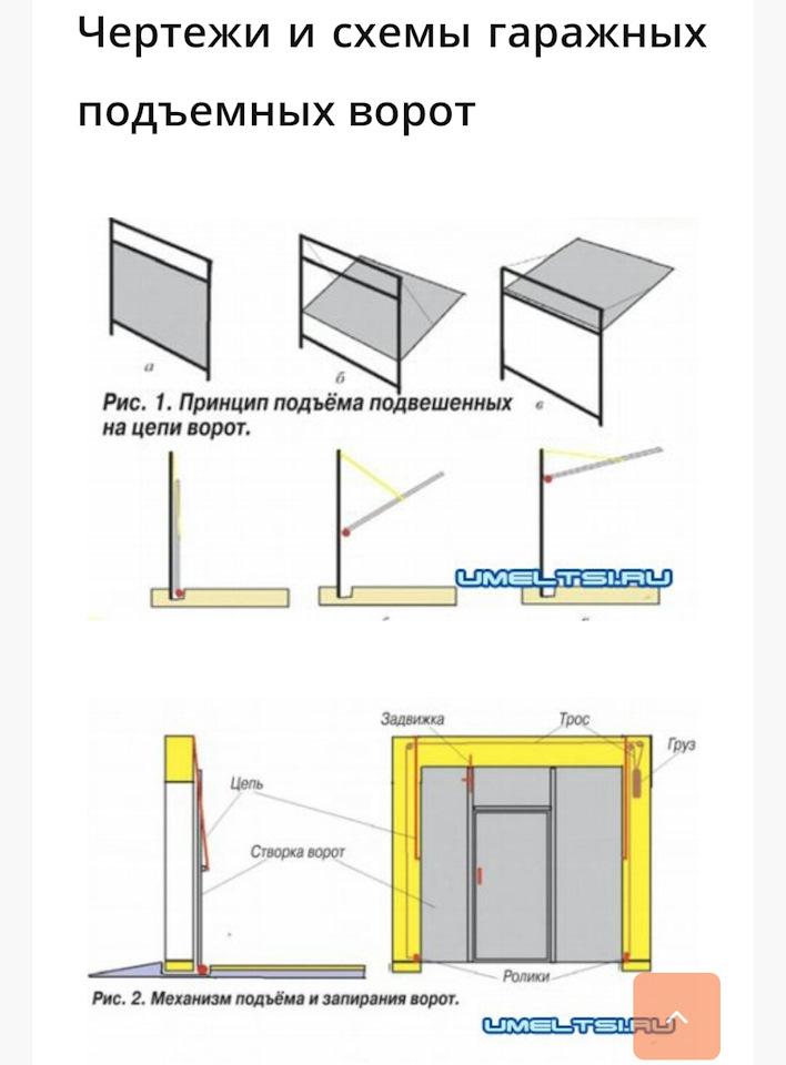 Как сделать подъемные гаражные ворота своими руками: виды, схемы и этапы сборки