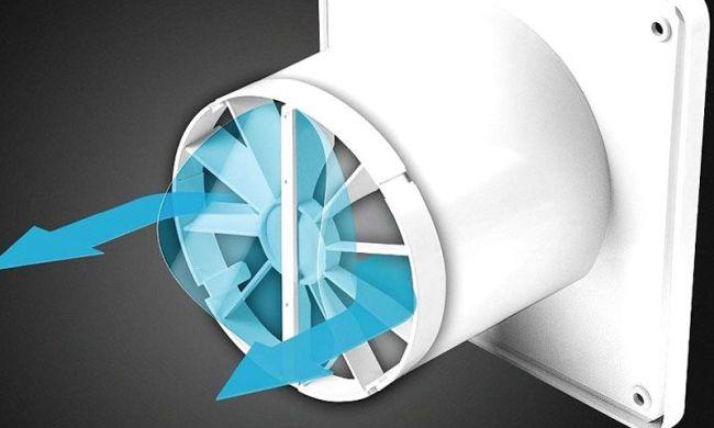 Лучшие вытяжные вентиляторы