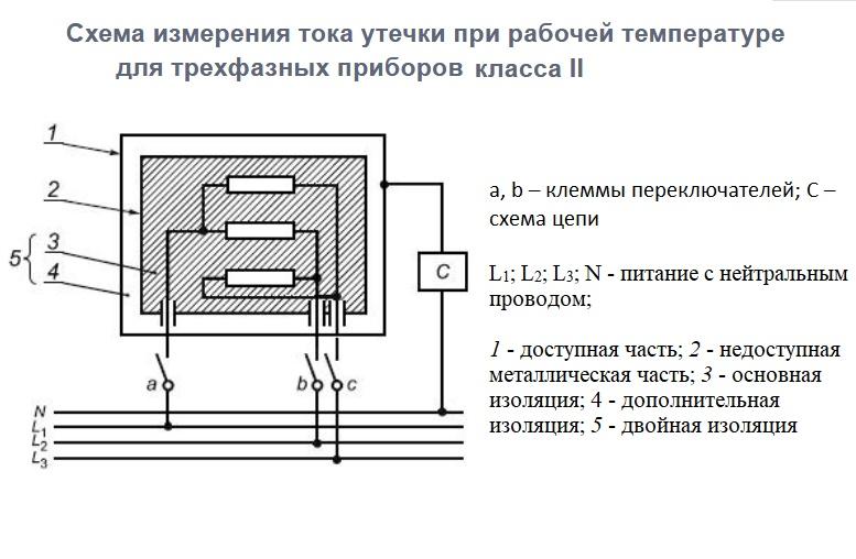 Пуэ-7 п.2.1.52-2.1.65 открытые электропроводки внутри помещений