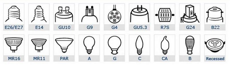 Какие бывают цоколи у ламп освещения? (таблица с размерами)