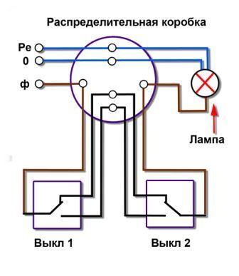 Проходной двухклавишный выключатель — устройство и схема подключения